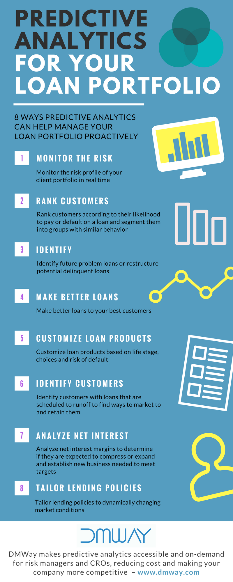 Loan Infographic